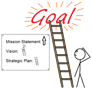 author-mission-statement